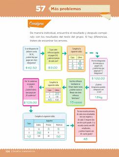 Respuestas Apoyo Primaria Desafíos Matemáticos 5to Grado Bloque III Lección 57 Más problemas