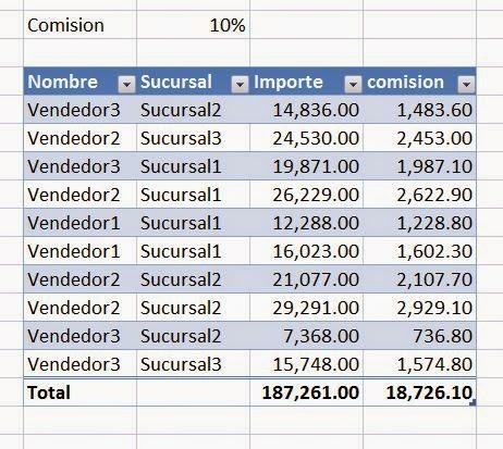 tabla de comisiones en excel