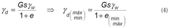 peso específico seco máximo y mínimo