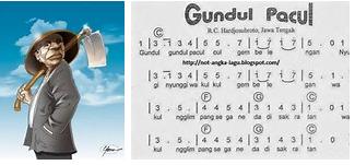 Gundul%2BGundul%2BPacul.png