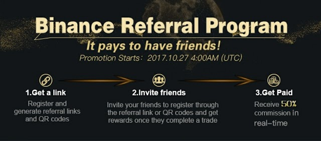 Get free Bitcoin by Refer your Friends : Best Wallet for Buying Bitcoin and Other Cryptocurrencies