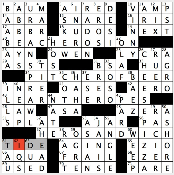 Rex Parker Does The Nyt Crossword Puzzle Fashion Designer Jacobs Tue 6 2 15 Opera Singer Pinza Weizman 1990s Israeli President Arlo S Partner In Funnies Coveted Late Night Gig