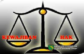 Hukum Hak Dan Kewajiban Warga Negara Beserta Pasalnya Choky Hafiz