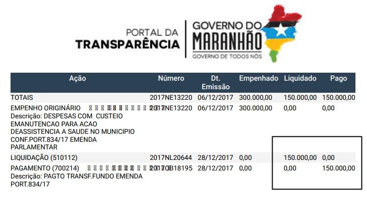 Saúde de Anapurus recebe 450 mil reais em emendas parlamentares e com verba já para janeiro de 2018.