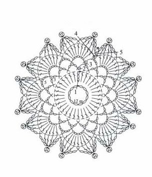 Little Treasures: How to read crochet charts: Doily Pattern