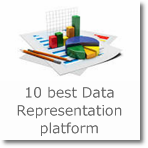 10 best Data Representation platform