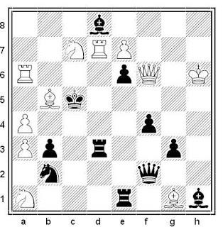 Problema de mate en 2 compuesto por Miguel Uris (3º Premio, ChessStar 2016)
