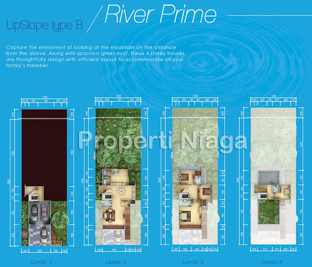 Denah-River-Prime-UpSlove-Type-B_1