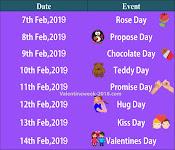 Valentine Week List 2019