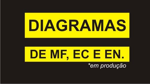 Mini-curso de Diagramas de EN, EC e MF (lançamento)