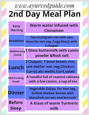 Winter Diet Plan