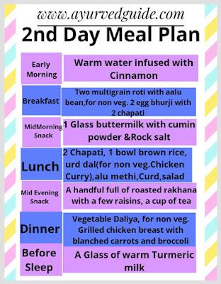 Winter Diet Plan