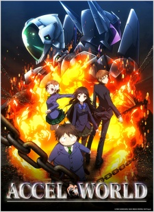 Accel World Subtitle Indonesia Batch