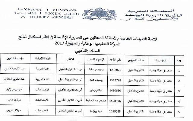 استكمال نتائج الحركتين الوطنية والجهوية 2017 للأساتذة المحالين على مديرية الخميسات