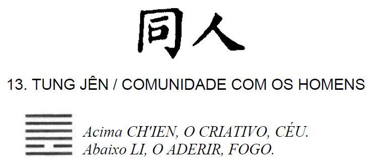 Imagem de Tung Jen / Comunidade com os Homens, primeiro dos 64 hexagramas do I Ching, o Livro das Mutações