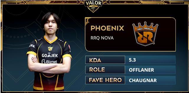 Biodata dan Profil RRQ Phoenix Arena Of Valor