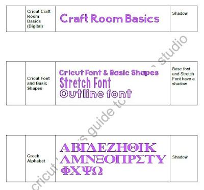 The cricut lovers guide to design studio cricut fonts for Cricut craft room fonts