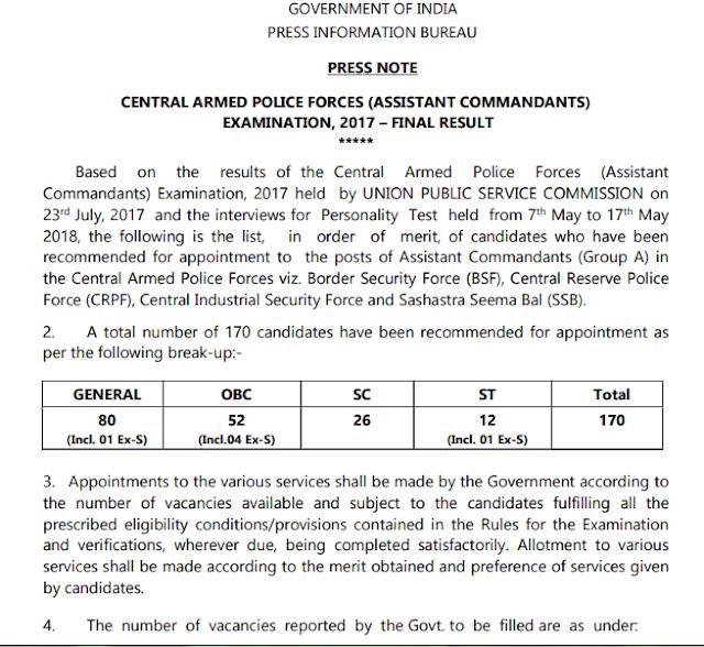 UPSC-Final-result-Assistant-Commandant