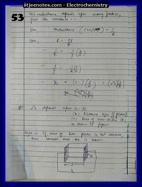 Electrochemistry chemistry8