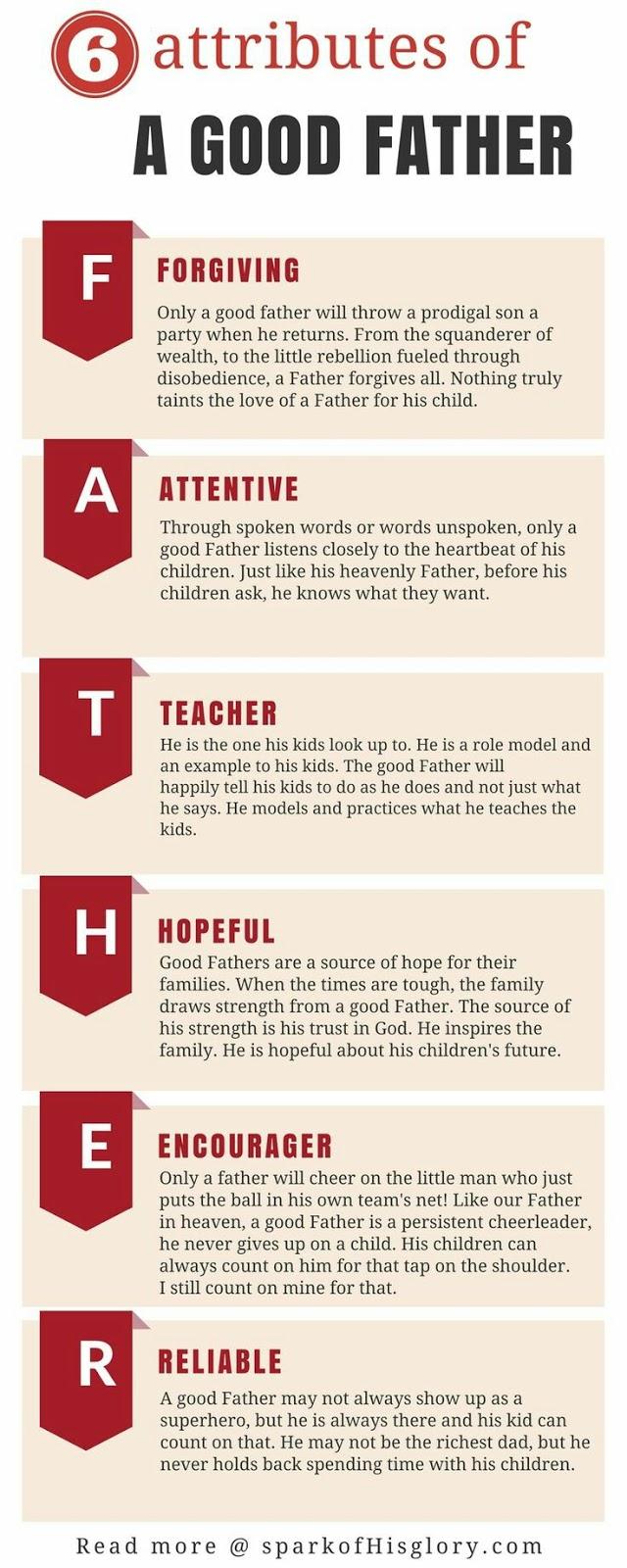 hubungan ayah dan anak lelaki, hubungan ayah dan anak perempuan, hubungan ayah dan anak dalam islam, hubungan ayah dan anak yang baik, Hubungan ayah dan anak