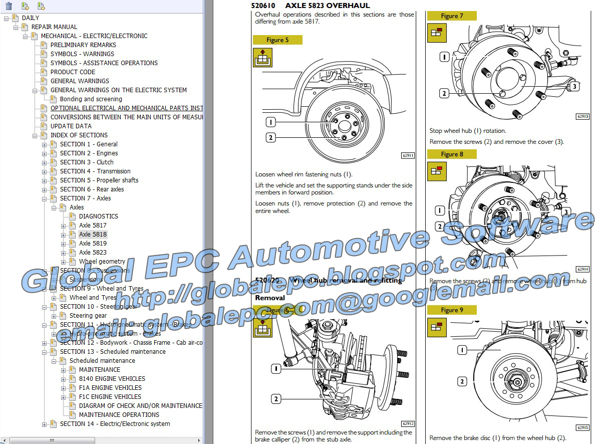 iveco daily 2007 wiring diagram hcf and lcm using venn diagrams best library repair manuals blog rh 22 fuerstliche weine de boat