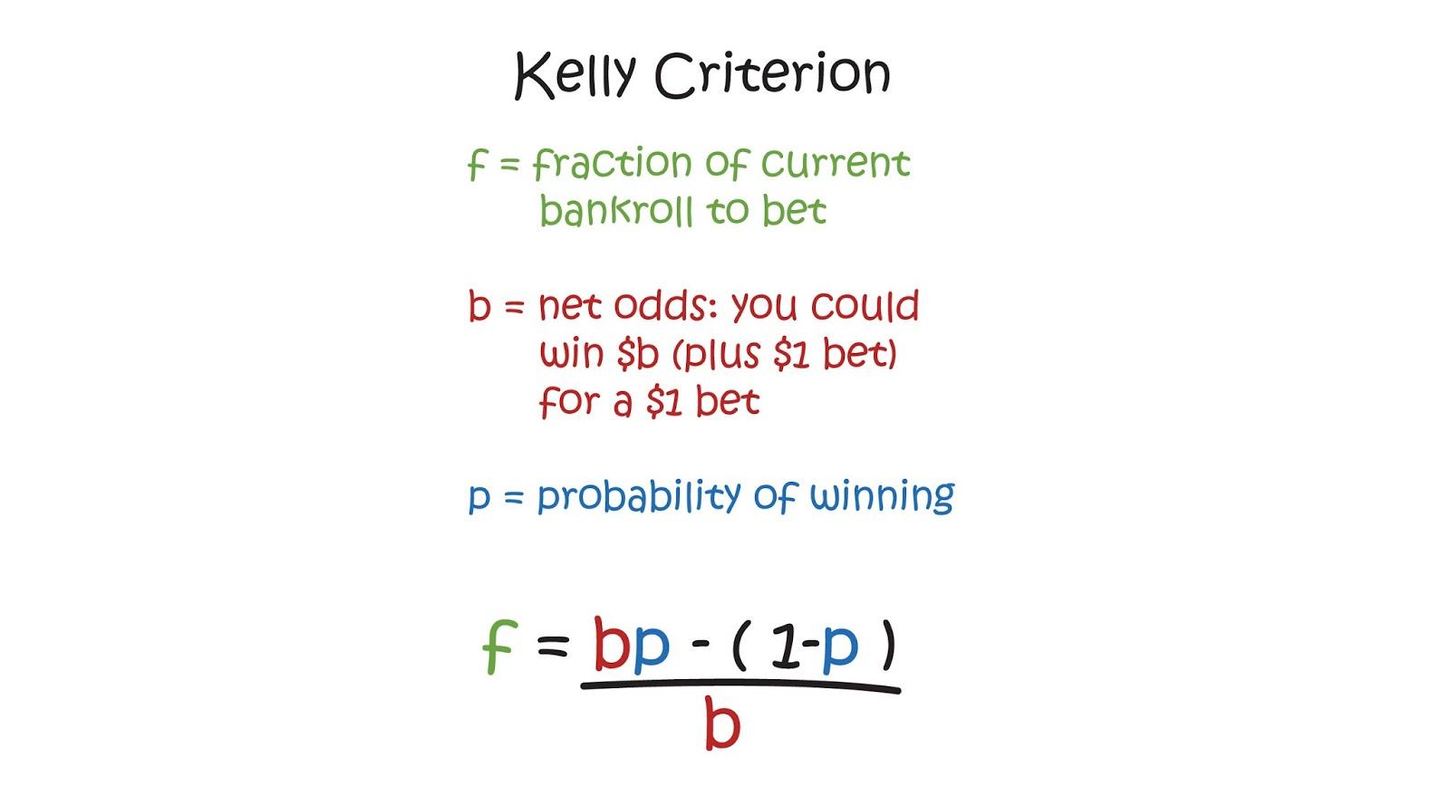 Kelly Formel