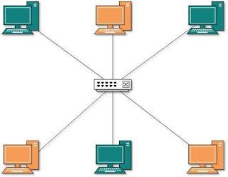 vlan-virtual-LAN
