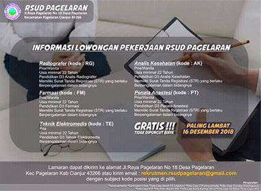 Informasi Lowongan RSUD Pagelaran Cianjur (Terbaru) 2020 sma smk