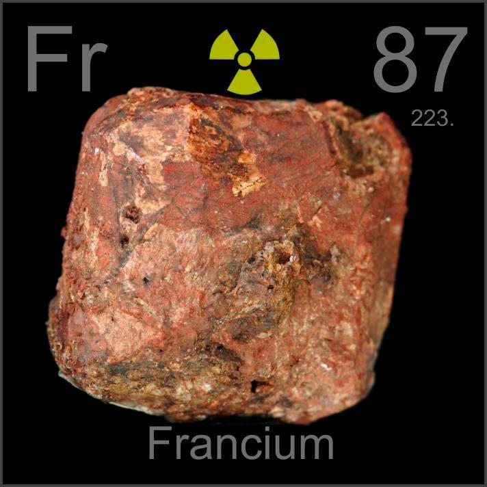 Elementos de la tabla periodicaaun en construccion francio marguerite perey descubri este elemento en 1939 el francio fue el ltimo elemento qumico descubierto en la naturaleza antes de ser sintetizado urtaz Image collections