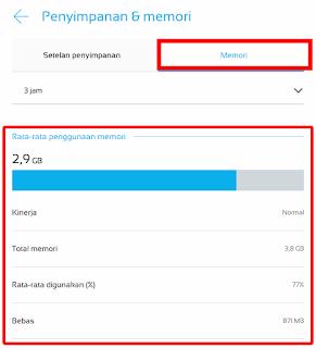 Cara Mempercepat Kinerja Android, Terbukti Ampuh 100% Tanpa Ribet
