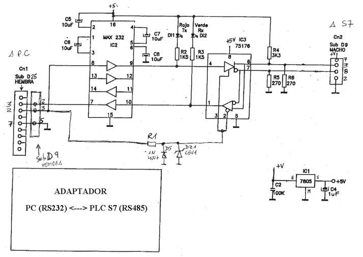 Engiónica: Conversor Siemens S7-200 para PC