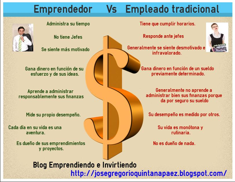 Infografia Emprendedor vs Empleado Tradicional