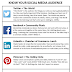 Understand How Various Social Media Platforms Work For You