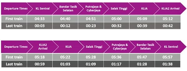 jadual KLIA Transit
