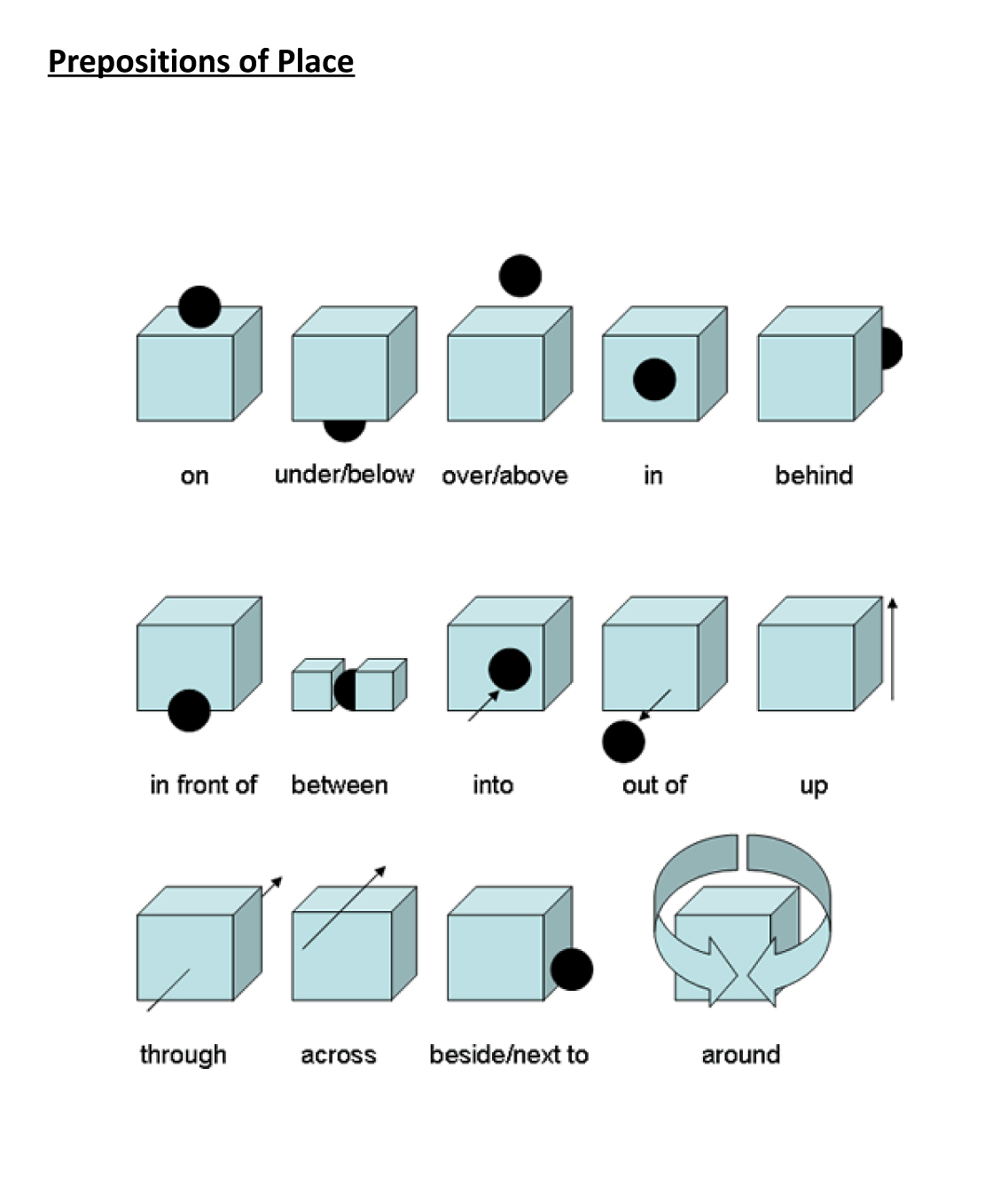 Prepositions Of Location Esl Exercises