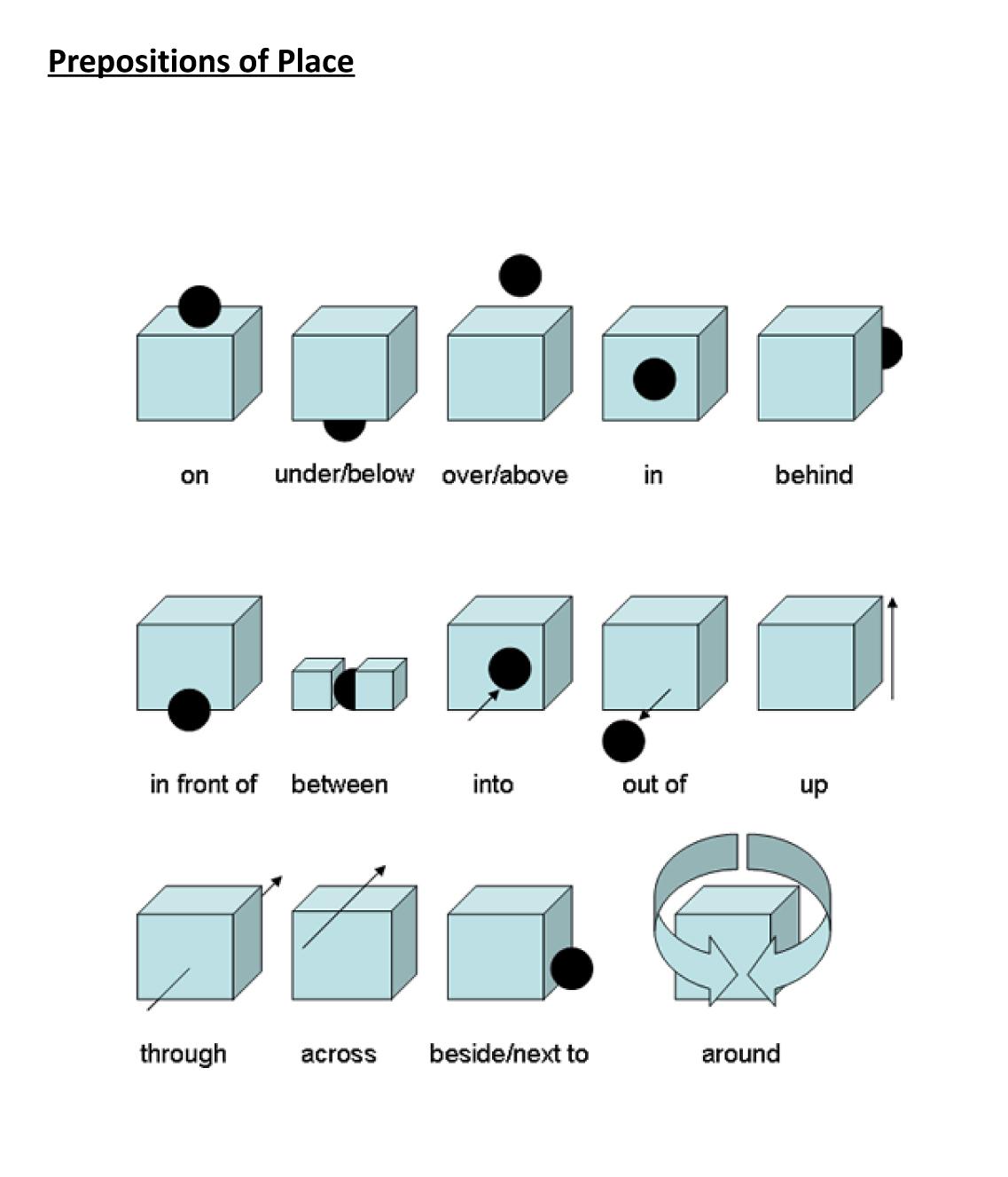 Estudar A Brincar Ingles Prepositions Of Place