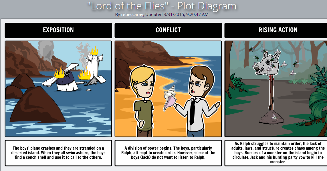 Lord Of The Flies Plot Diagram Ups Electrical Wiring Storyboard Diagrams Clicks Free Technology For Teachers That Releases New Teacher Secret Life Bees