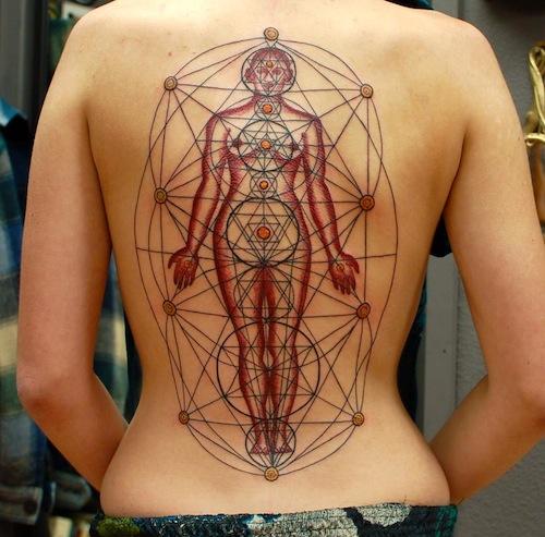 amazing 7 chakra tattoo for women