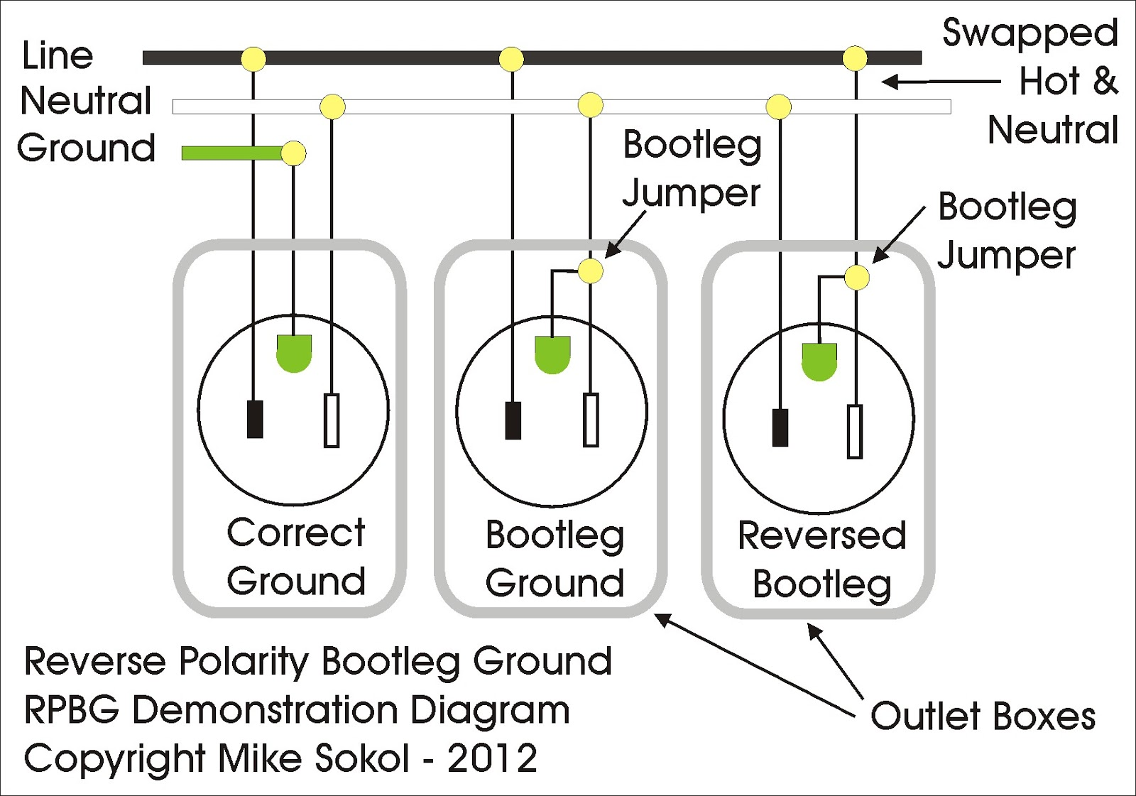Ground Electrical Wiring Symbols