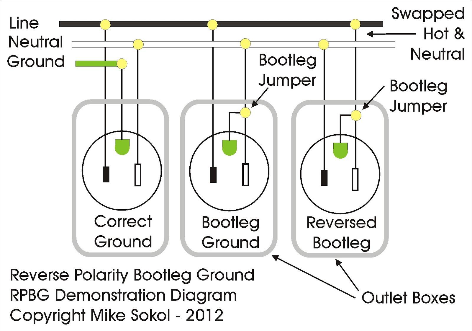 quad receptacle wiring diagram fujitsu ductless starcraft pop up camper get