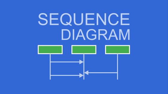 Penjelasan contoh cara membuat sequence diagram di UML