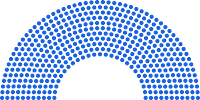Image showing distribution of all seats of Congress to one political party.