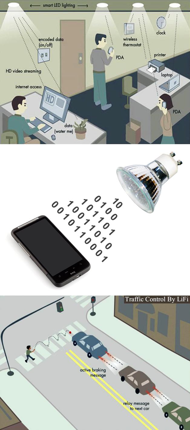 Futurix: Internet alla velocità della luce