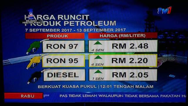 harga minyak baru, harga minyak mingguan, kpdnkk, baik buruk, minyak turun, seliter berapa rm, mac, april,june, jun, july, 2017, harga pasaran minyak dunia, cerita viral, abang seksi, august, ogos, september