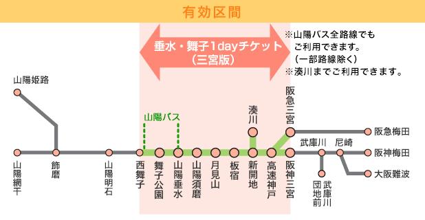 tarumimaiko-rosen-%25E5%259E%2582%25E6%25B0%25B4-%25E8%2588%259E%25E5%25AD%2590-%25E4%25B8%2589%25E5%25AE%25AE%25E7%2589%2588-神戶-神戶交通-優惠券-kobe-transport