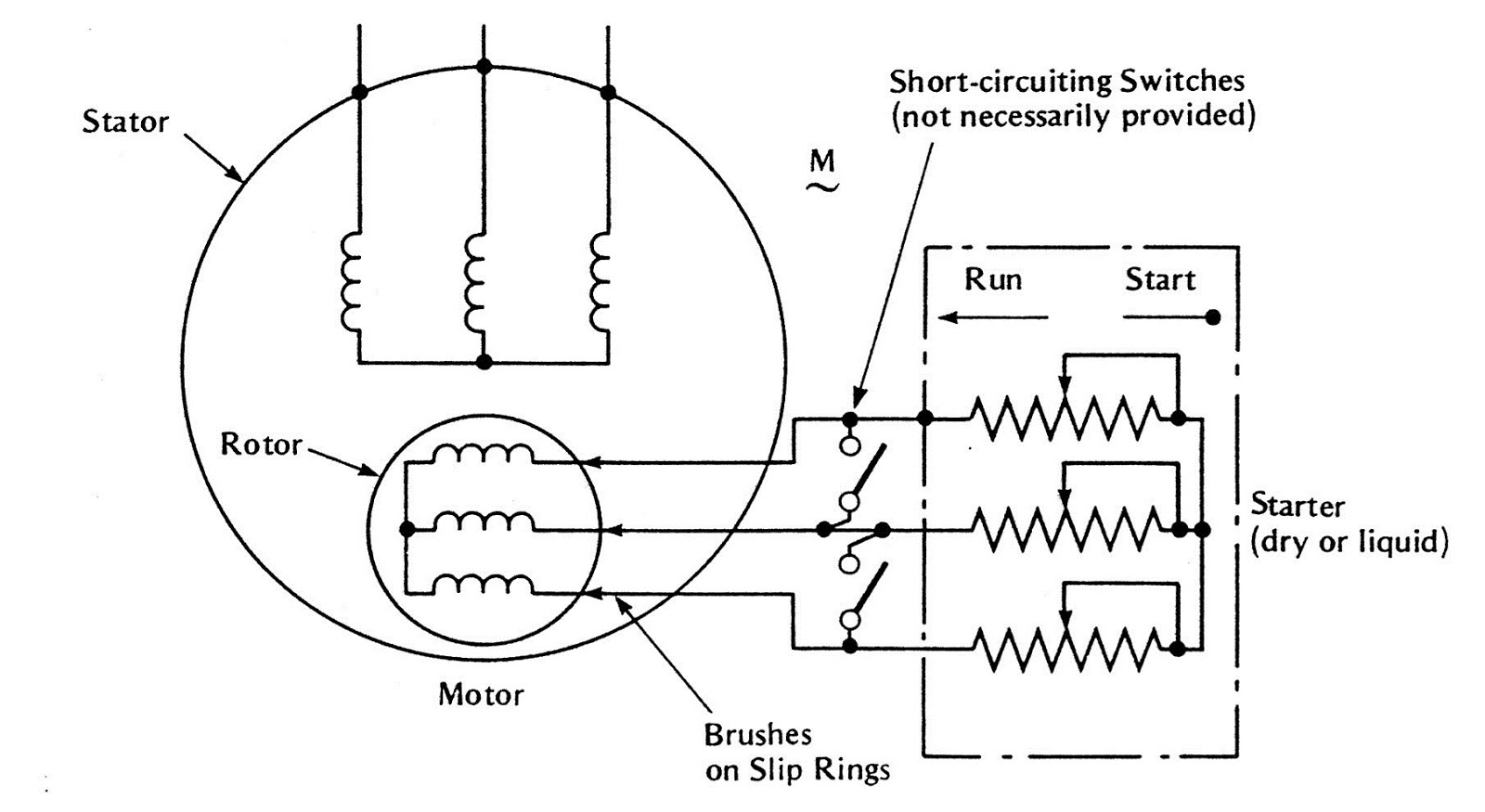 Delighted Single Phase Induction Motor Wiring Gallery - Electrical ...