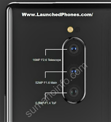 This is the upcoming flagship mobile telephone Sony Xperia XZ4= 52+16+TOF Cameras