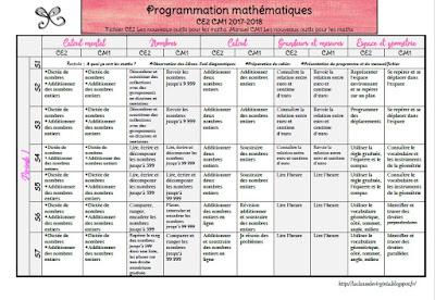 programmation mathématiques CE2 CM1 les nouveaux outils pour les maths
