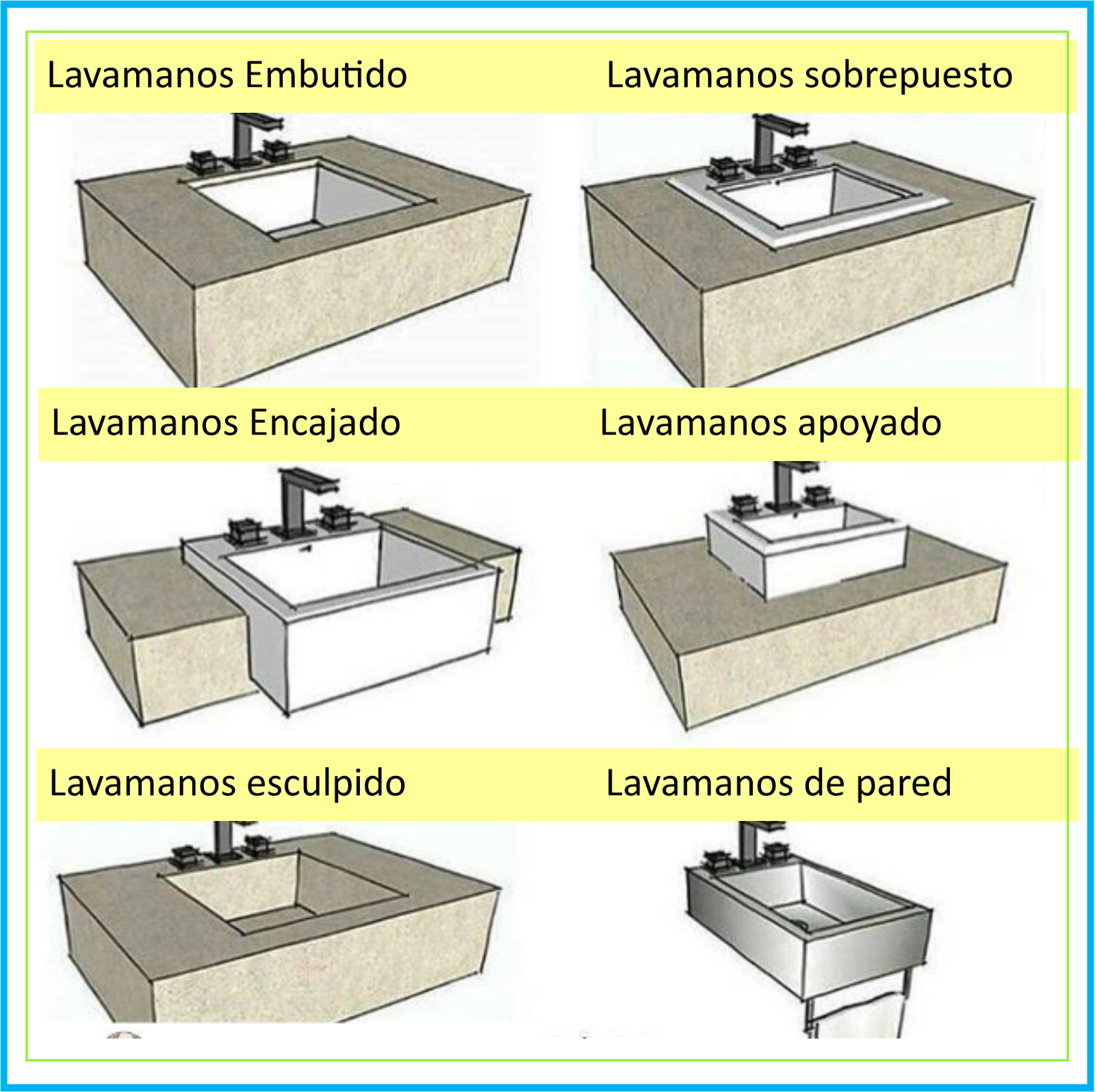 101 planos de casas dise os de lavamanos para el cuarto for Lavamanos sobrepuesto