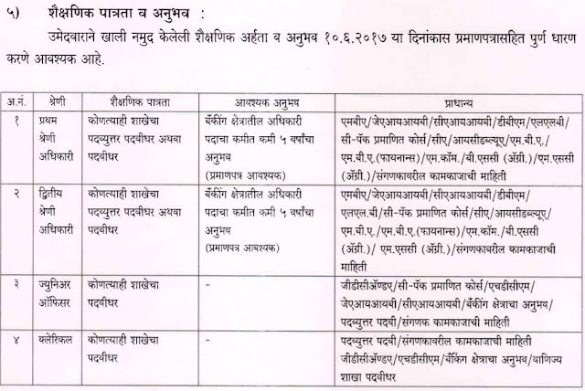 ADCC Bank Ahmednagar Jobs